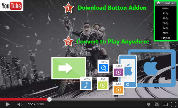 Download YouTube video on Mac with YouTube Downloader for Mac